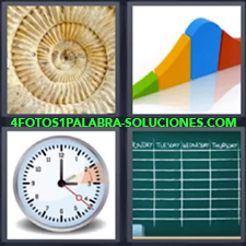 4 Fotos 1 Palabra - Caracol Círculos de fósil cronometro Dibujo indicando grafico Gráfico en pantalla pizarra Reloj |