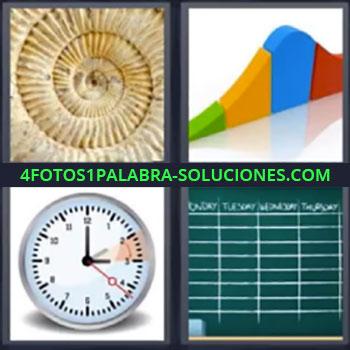 4 Fotos 1 Palabra - seis-letras cronometro pizarra Círculos de fósil, Dibujo indicando grafico, Reloj, Gráfico en pantalla.